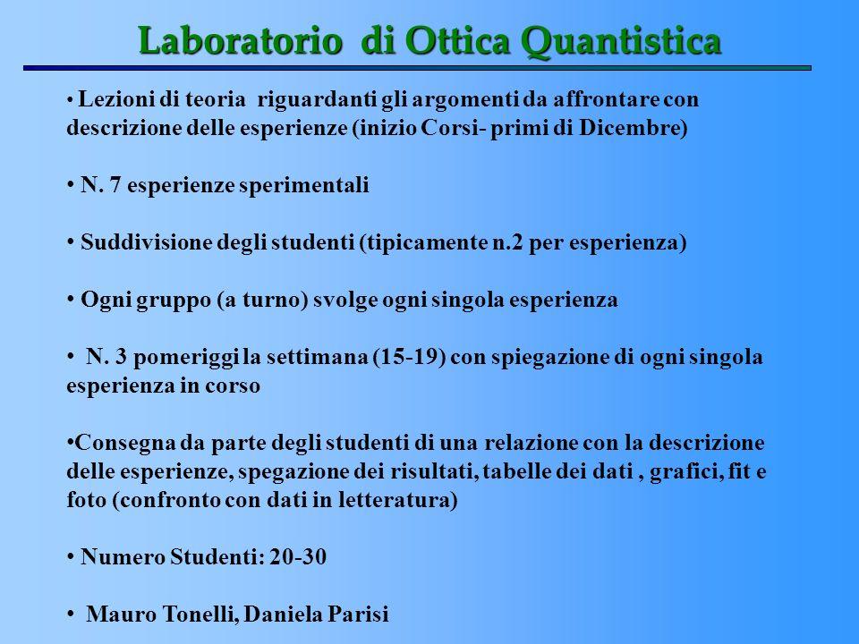 Laboratorio di Ottica Quantistica Lezioni di teoria riguardanti gli argomenti da affrontare con descrizione delle esperienze (inizio Corsi- primi di Dicembre) N.