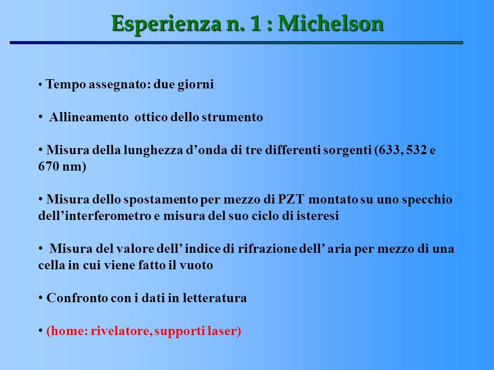 Esperienza n. 1 : Michelson Tempo assegnato: due giorni Allineamento ottico dello strumento Misura della lunghezza donda di tre differenti sorgenti (6