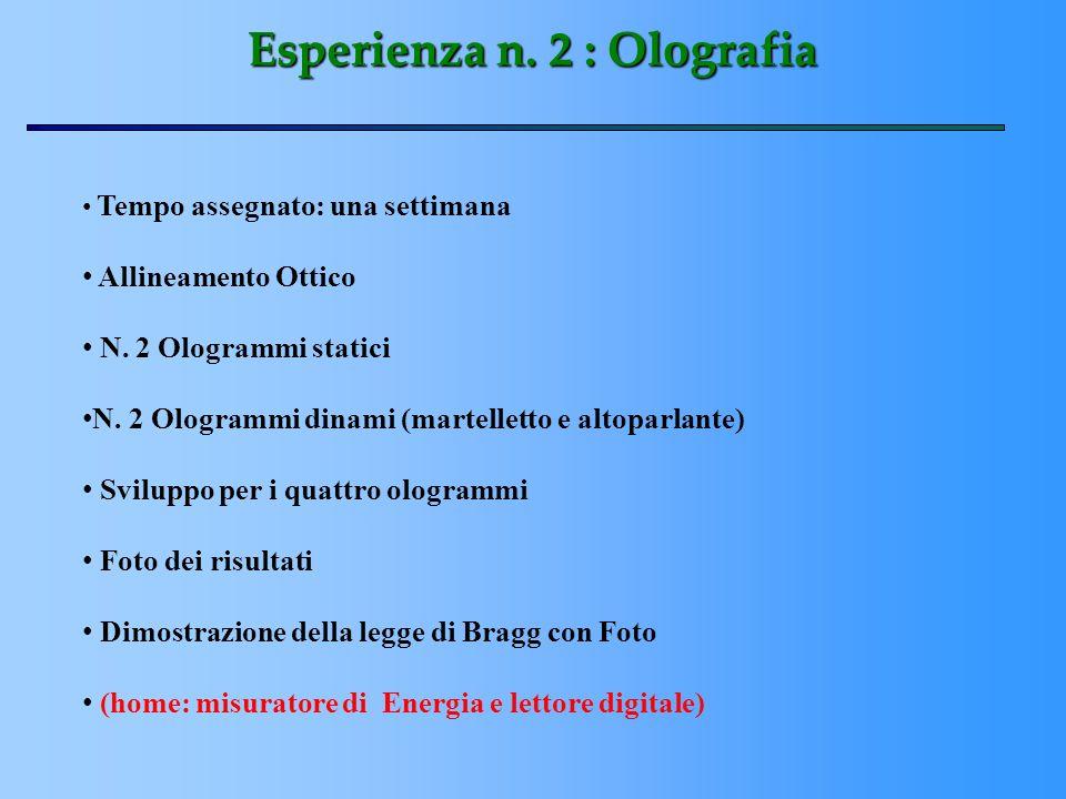 Esperienza n. 2 : Olografia Tempo assegnato: una settimana Allineamento Ottico N. 2 Ologrammi statici N. 2 Ologrammi dinami (martelletto e altoparlant