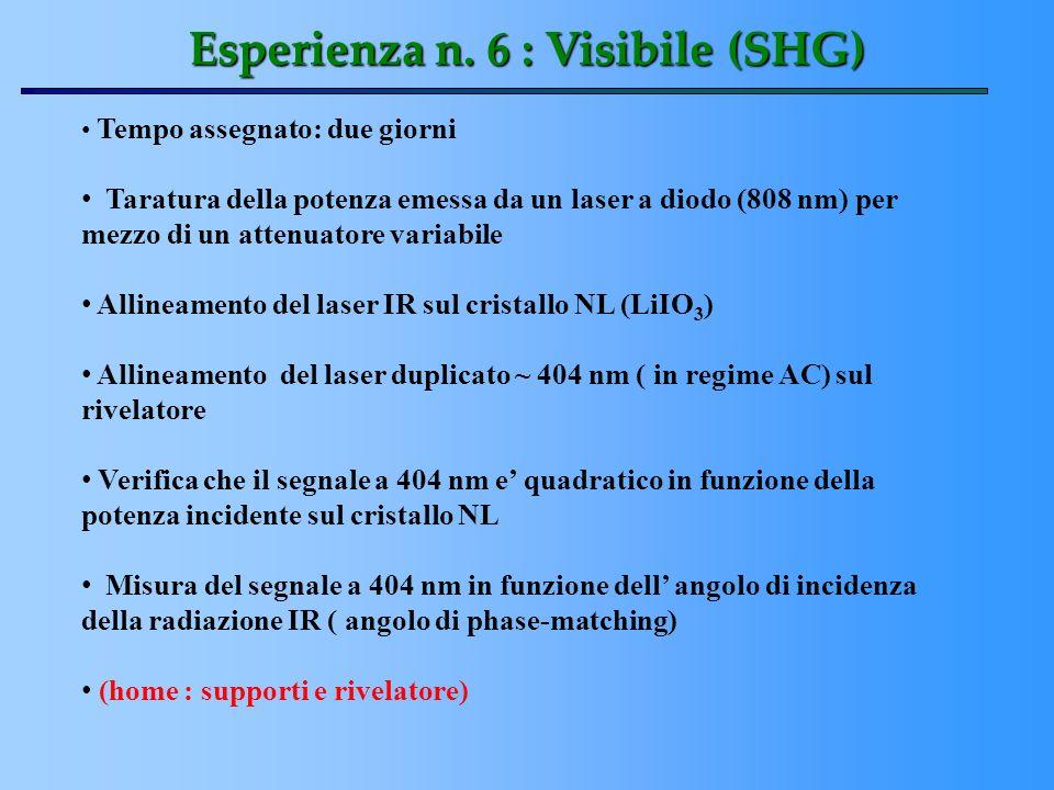 Esperienza n. 6 : Visibile (SHG) Tempo assegnato: due giorni Taratura della potenza emessa da un laser a diodo (808 nm) per mezzo di un attenuatore va