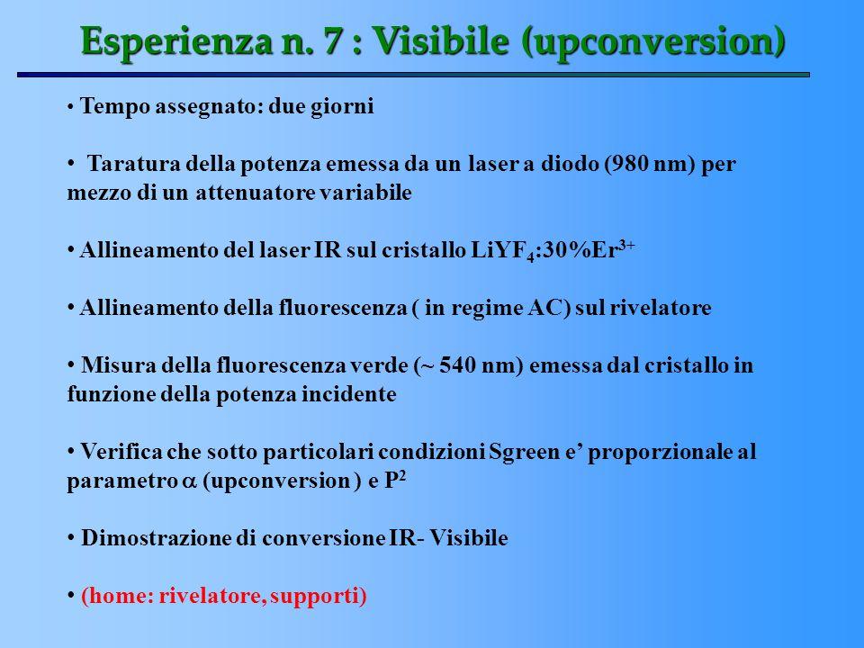 Esperienza n. 7 : Visibile (upconversion) Tempo assegnato: due giorni Taratura della potenza emessa da un laser a diodo (980 nm) per mezzo di un atten