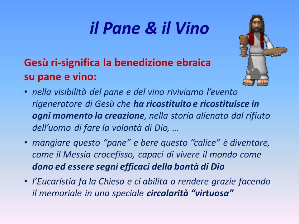 il Pane & il Vino Gesù ri-significa la benedizione ebraica su pane e vino: nella visibilità del pane e del vino riviviamo levento rigeneratore di Gesù