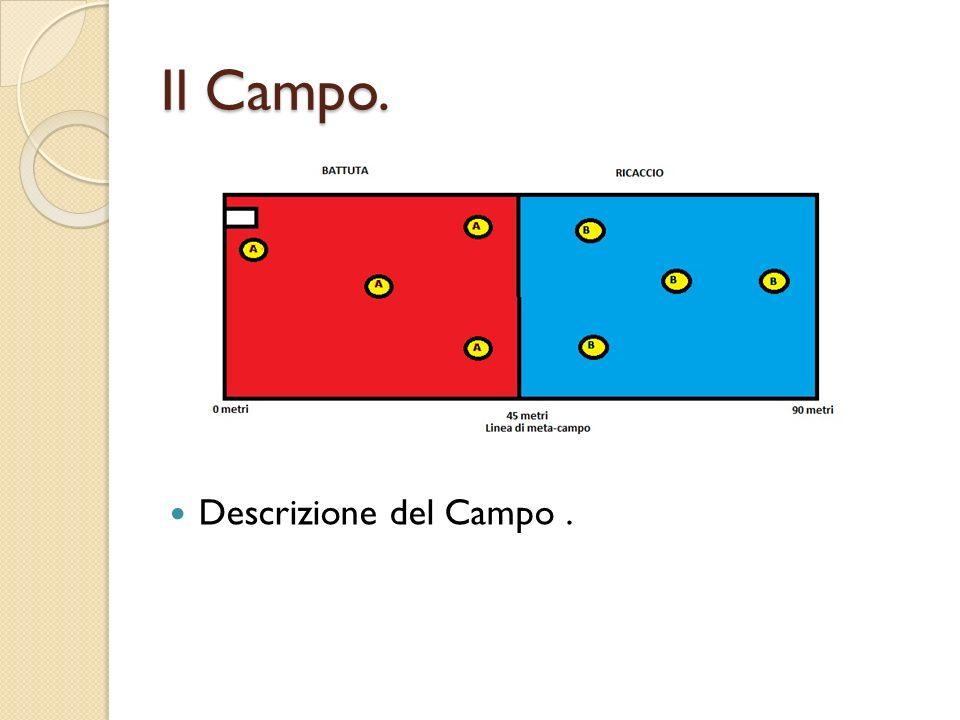 Il Campo. Descrizione del Campo.
