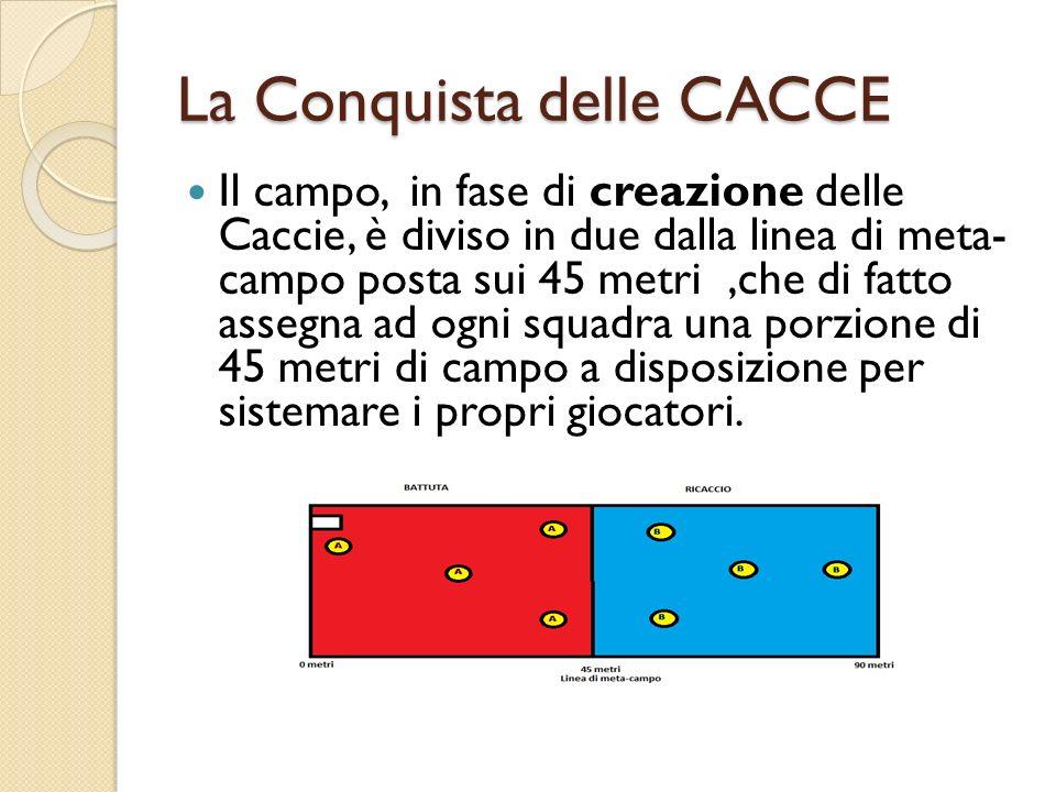 La Conquista delle CACCE Il campo, in fase di creazione delle Caccie, è diviso in due dalla linea di meta- campo posta sui 45 metri,che di fatto asseg
