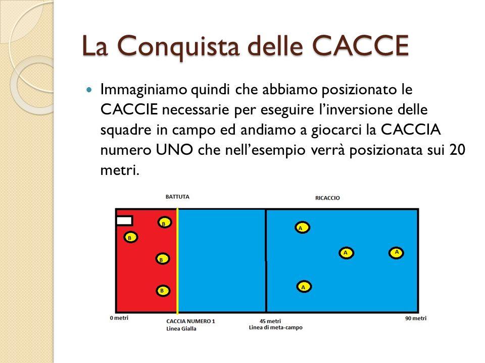La Conquista delle CACCE Immaginiamo quindi che abbiamo posizionato le CACCIE necessarie per eseguire linversione delle squadre in campo ed andiamo a