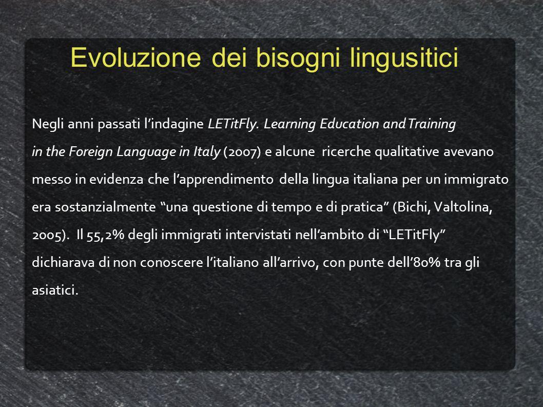 Evoluzione dei bisogni lingusitici Negli anni passati lindagine LETitFly. Learning Education and Training in the Foreign Language in Italy (2007) e al