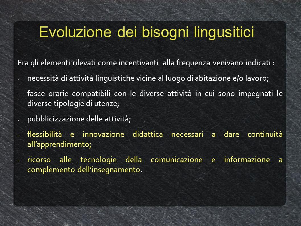 Evoluzione dei bisogni lingusitici Fra gli elementi rilevati come incentivanti alla frequenza venivano indicati : necessità di attività linguistiche v