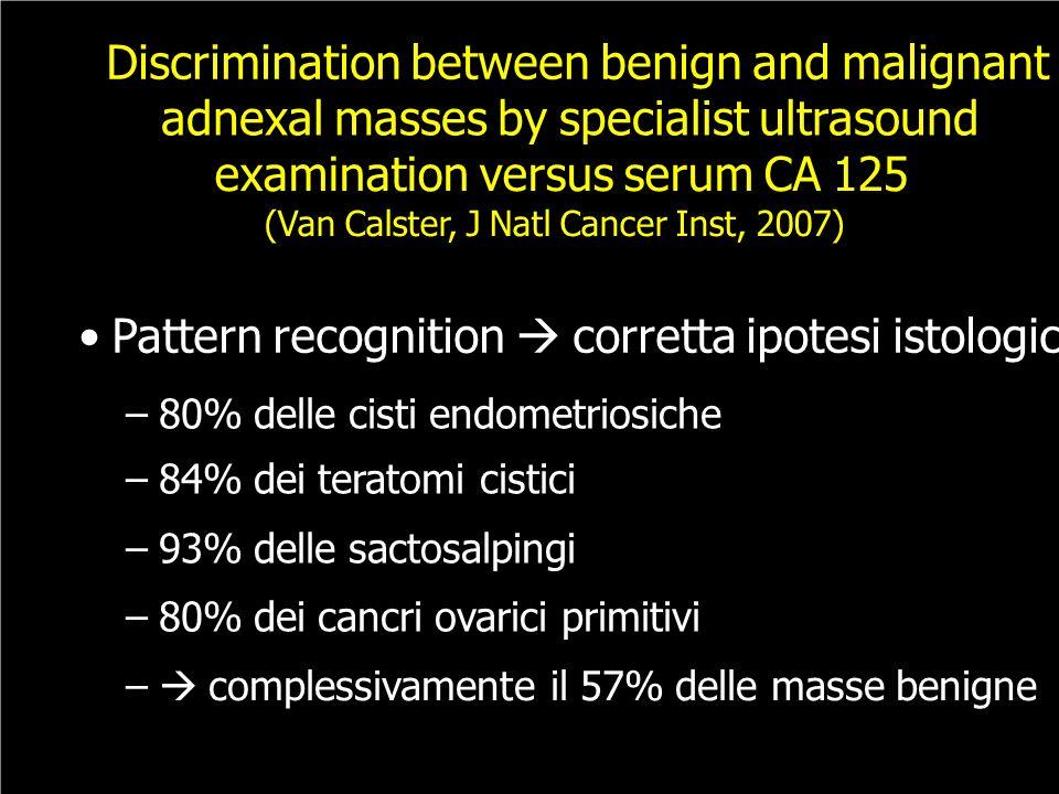 Pattern recognition corretta ipotesi istologica – 80% delle cisti endometriosiche – 84% dei teratomi cistici – 93% delle sactosalpingi – 80% dei cancr