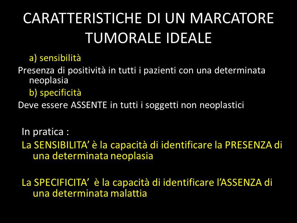 CARATTERISTICHE DI UN MARCATORE TUMORALE IDEALE a) sensibilità Presenza di positività in tutti i pazienti con una determinata neoplasia b) specificità