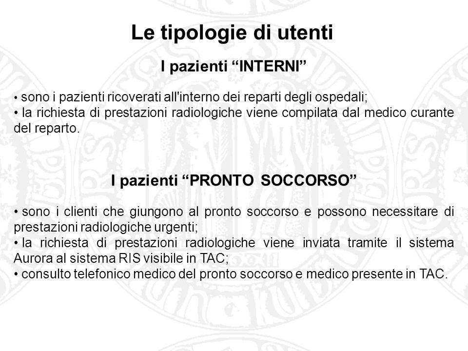 I pazienti INTERNI sono i pazienti ricoverati all interno dei reparti degli ospedali; la richiesta di prestazioni radiologiche viene compilata dal medico curante del reparto.