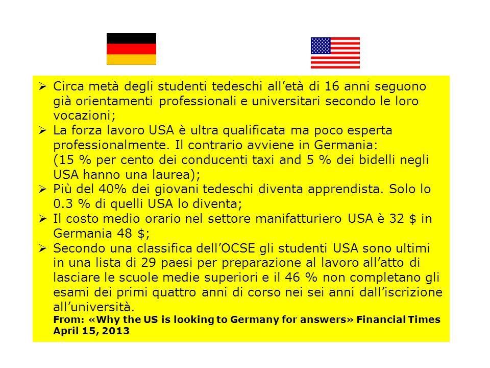 Circa metà degli studenti tedeschi alletà di 16 anni seguono già orientamenti professionali e universitari secondo le loro vocazioni; La forza lavoro USA è ultra qualificata ma poco esperta professionalmente.