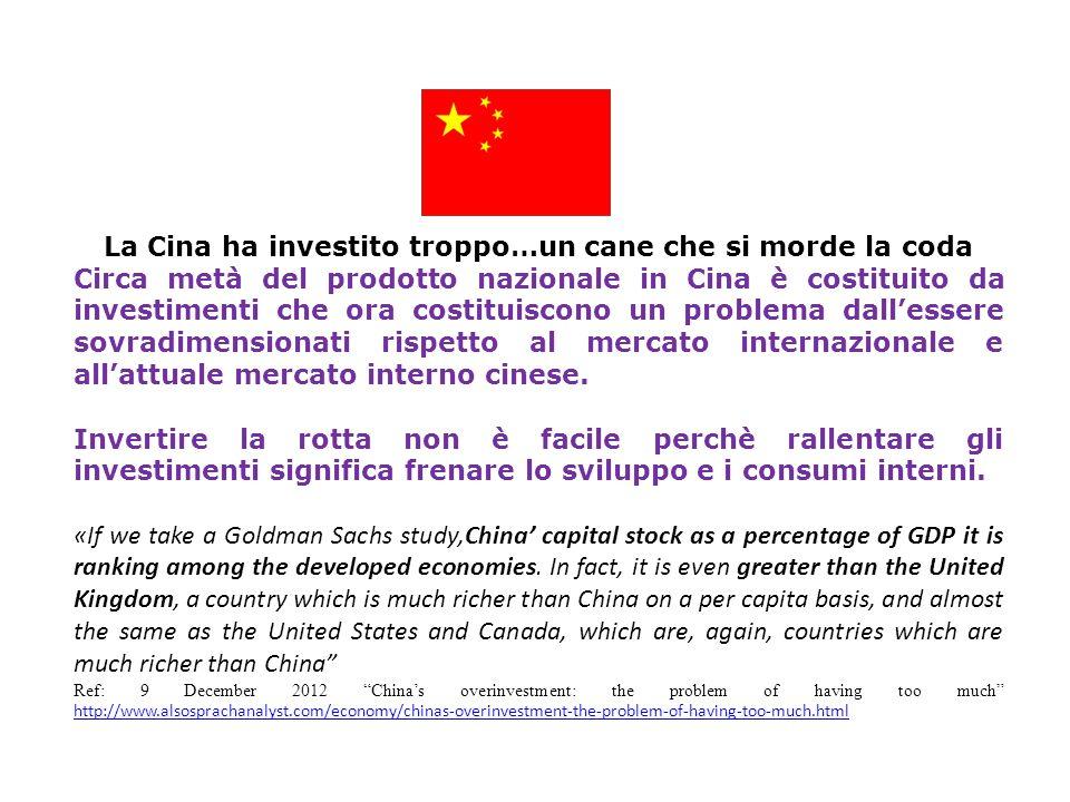 La Cina ha investito troppo…un cane che si morde la coda Circa metà del prodotto nazionale in Cina è costituito da investimenti che ora costituiscono un problema dallessere sovradimensionati rispetto al mercato internazionale e allattuale mercato interno cinese.