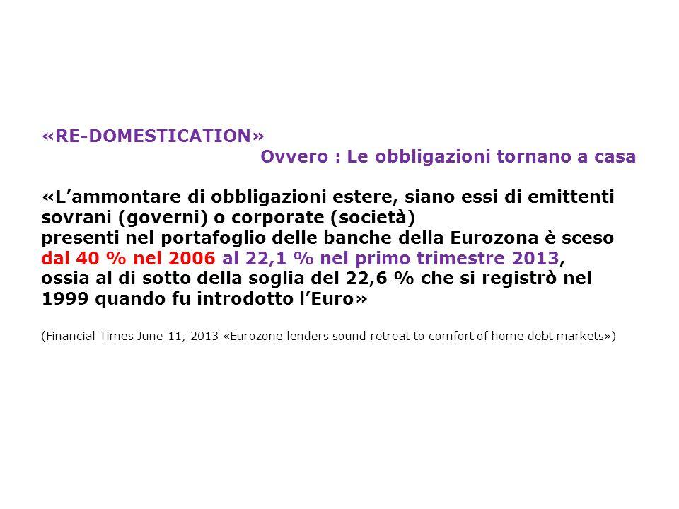 «RE-DOMESTICATION» Ovvero : Le obbligazioni tornano a casa «Lammontare di obbligazioni estere, siano essi di emittenti sovrani (governi) o corporate (società) presenti nel portafoglio delle banche della Eurozona è sceso dal 40 % nel 2006 al 22,1 % nel primo trimestre 2013, ossia al di sotto della soglia del 22,6 % che si registrò nel 1999 quando fu introdotto lEuro» (Financial Times June 11, 2013 «Eurozone lenders sound retreat to comfort of home debt markets»)