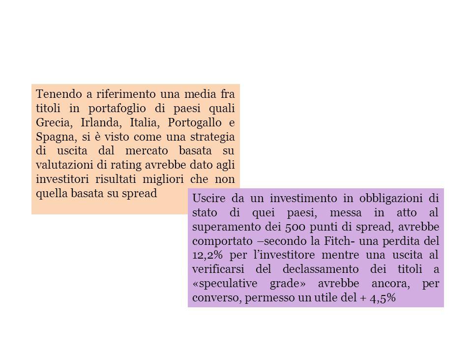 Tenendo a riferimento una media fra titoli in portafoglio di paesi quali Grecia, Irlanda, Italia, Portogallo e Spagna, si è visto come una strategia d