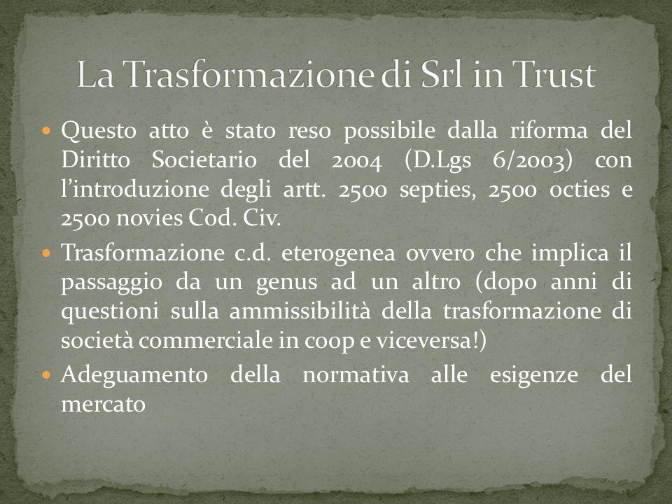Questo atto è stato reso possibile dalla riforma del Diritto Societario del 2004 (D.Lgs 6/2003) con lintroduzione degli artt.