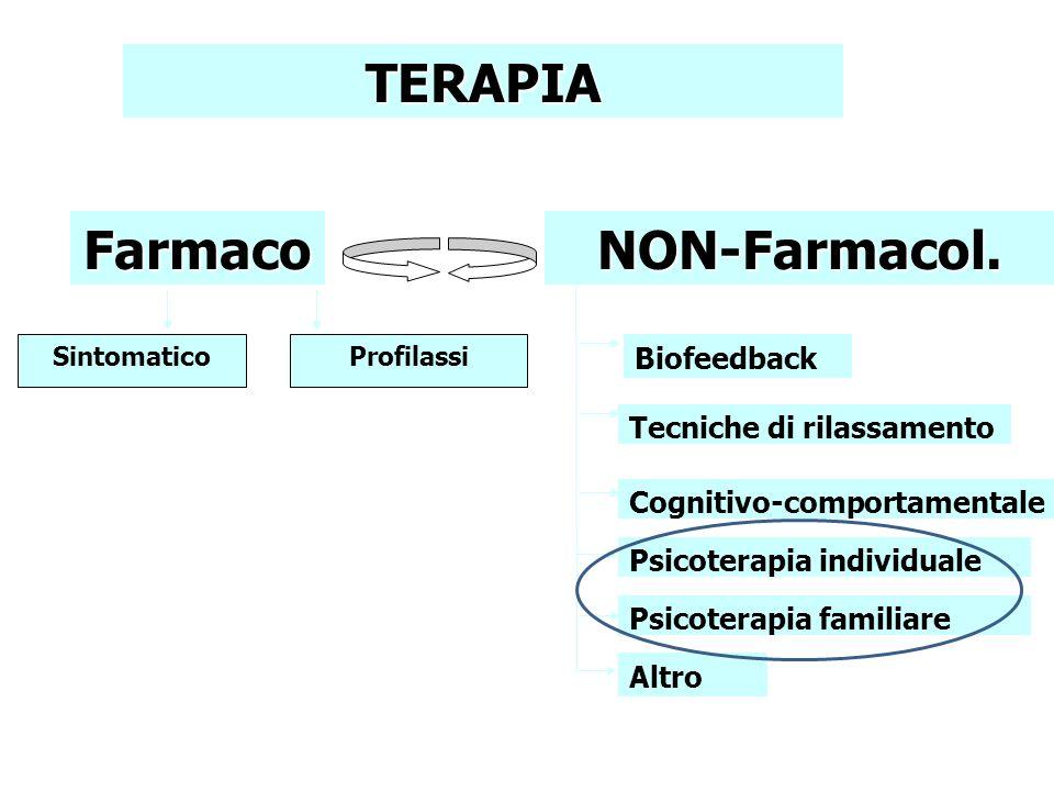 TERAPIA FarmacoNON-Farmacol. SintomaticoProfilassi Biofeedback Tecniche di rilassamento Psicoterapia individuale Altro Cognitivo-comportamentale Psico