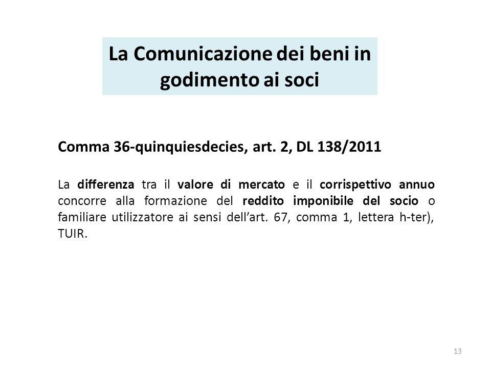 Comma 36-quinquiesdecies, art.