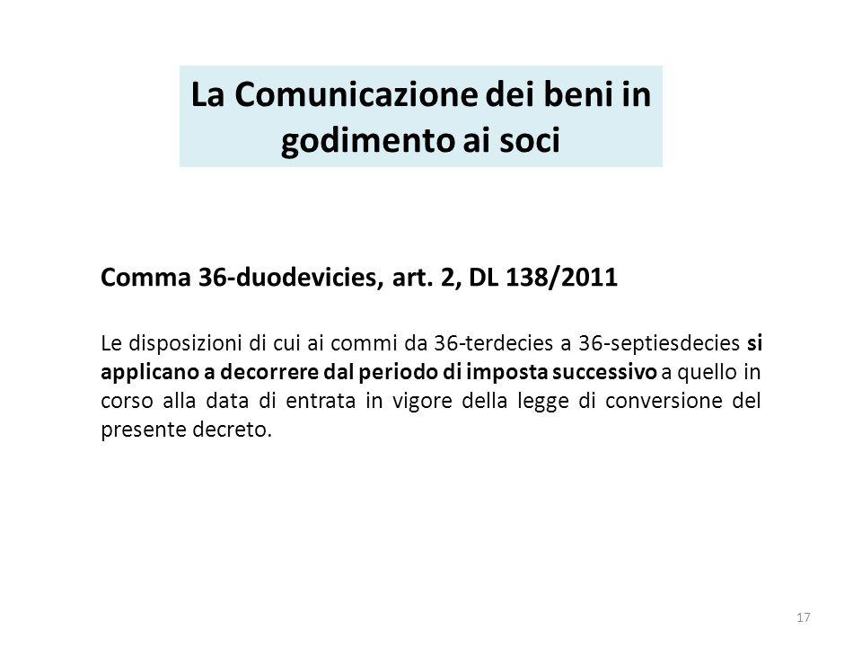 Comma 36-duodevicies, art.