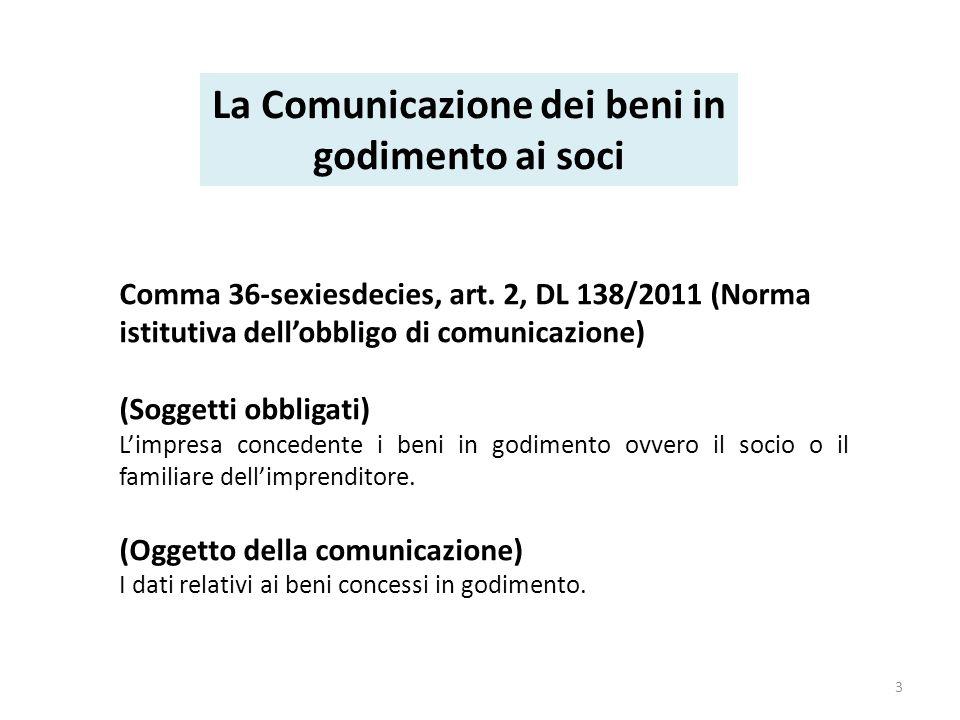 Comma 36-sexiesdecies, art. 2, DL 138/2011 (Norma istitutiva dellobbligo di comunicazione) (Soggetti obbligati) Limpresa concedente i beni in godiment