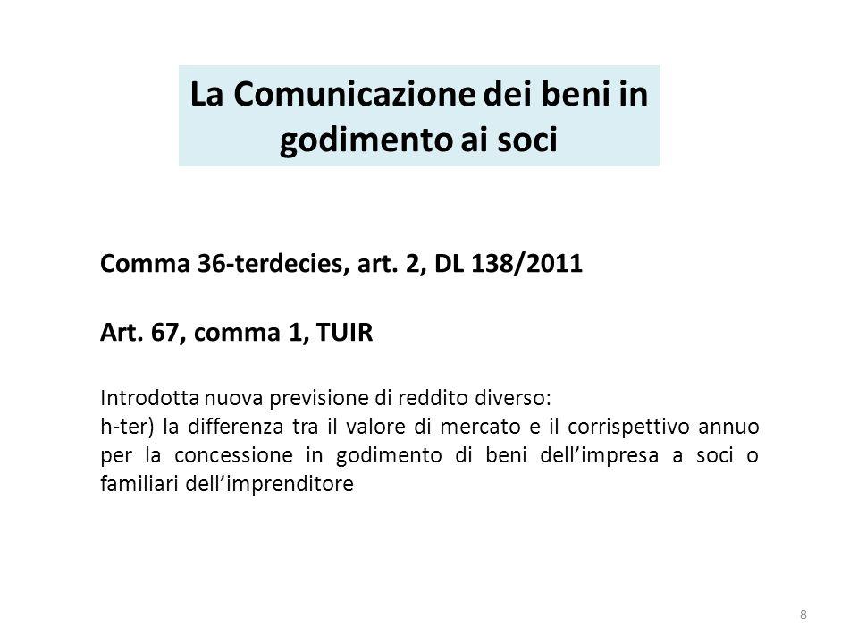 Provvedimento 16 novembre 2011 / 2 agosto 2013 La comunicazione può essere assolta, in via alternativa, dallimpresa concedente, dal socio o dal familiare dellimprenditore La Comunicazione dei beni in godimento ai soci 19
