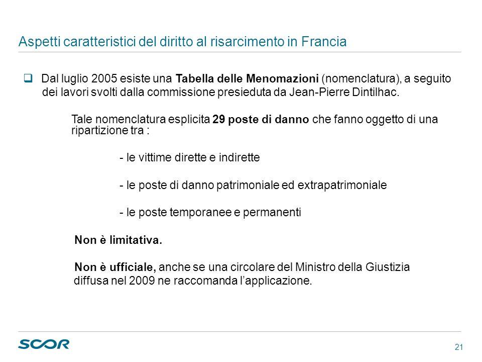 21 Aspetti caratteristici del diritto al risarcimento in Francia Dal luglio 2005 esiste una Tabella delle Menomazioni (nomenclatura), a seguito dei la