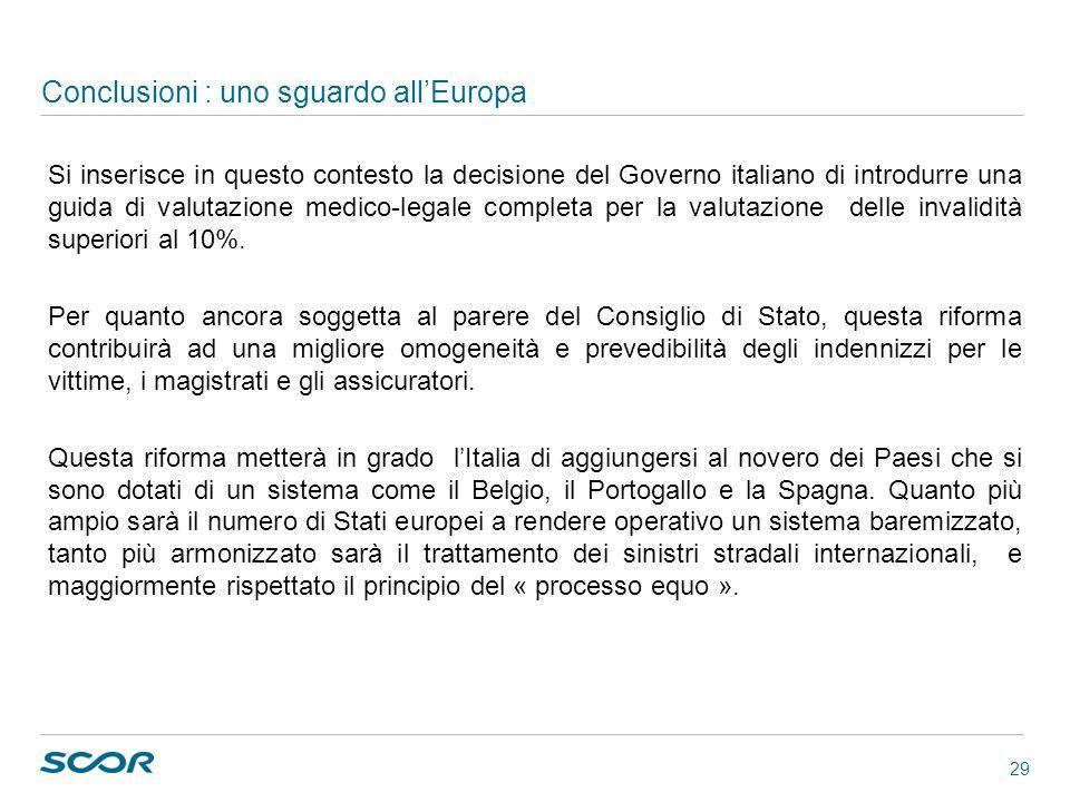 29 Conclusioni : uno sguardo allEuropa Si inserisce in questo contesto la decisione del Governo italiano di introdurre una guida di valutazione medico