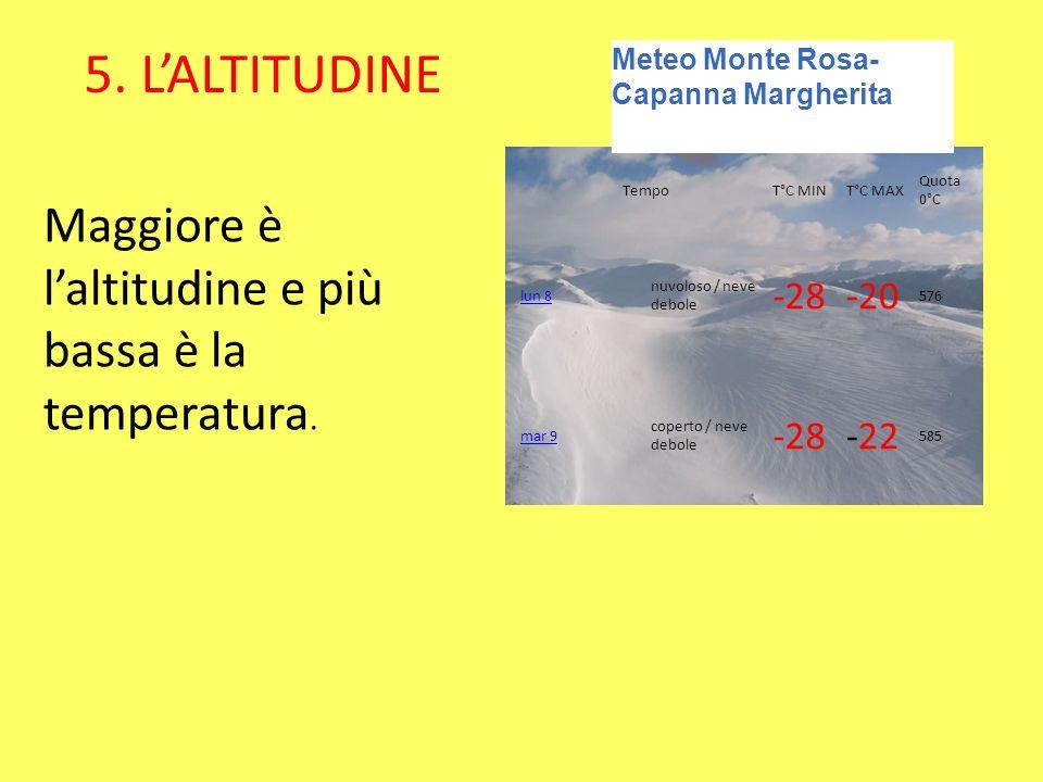 5. LALTITUDINE Maggiore è laltitudine e più bassa è la temperatura. TempoT°C MINT°C MAX Quota 0°C lun 8 nuvoloso / neve debole -28-20 576 mar 9 copert