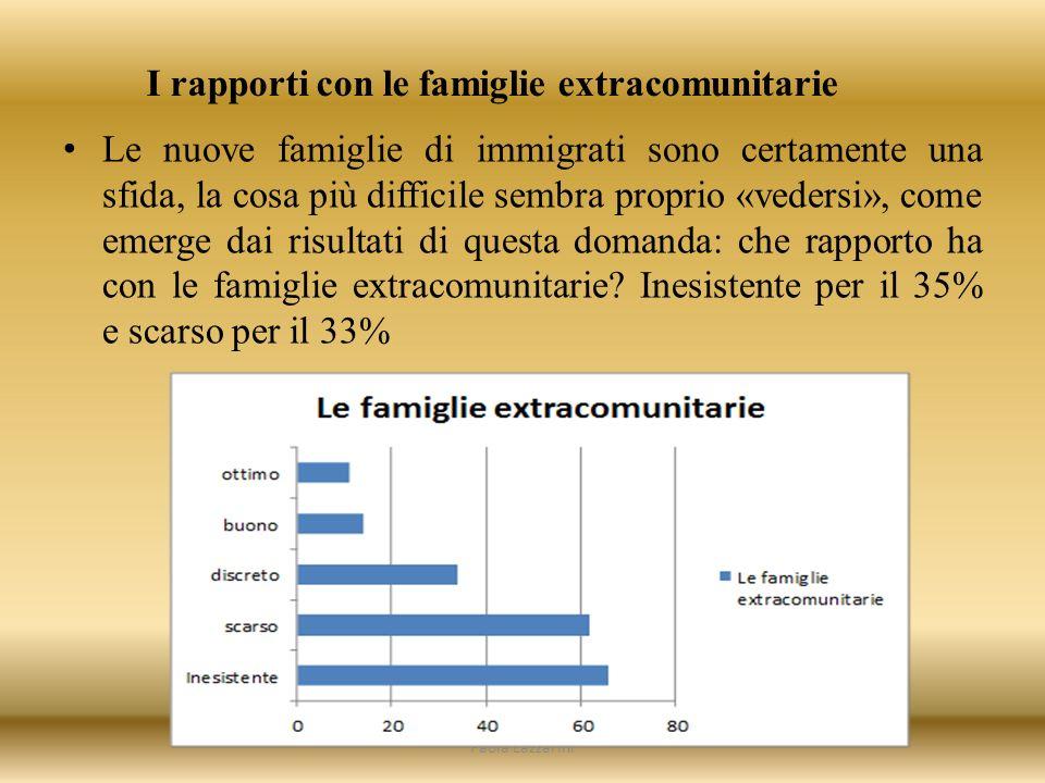 Le nuove famiglie di immigrati sono certamente una sfida, la cosa più difficile sembra proprio «vedersi», come emerge dai risultati di questa domanda: che rapporto ha con le famiglie extracomunitarie.