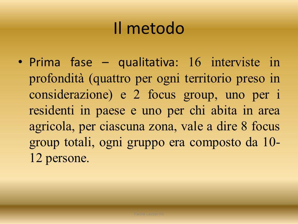 Il metodo Seconda fase – quantitativa: è seguita la costruzione del questionario quantitativo, condiviso con il gruppo di lavoro e successivamente testato.