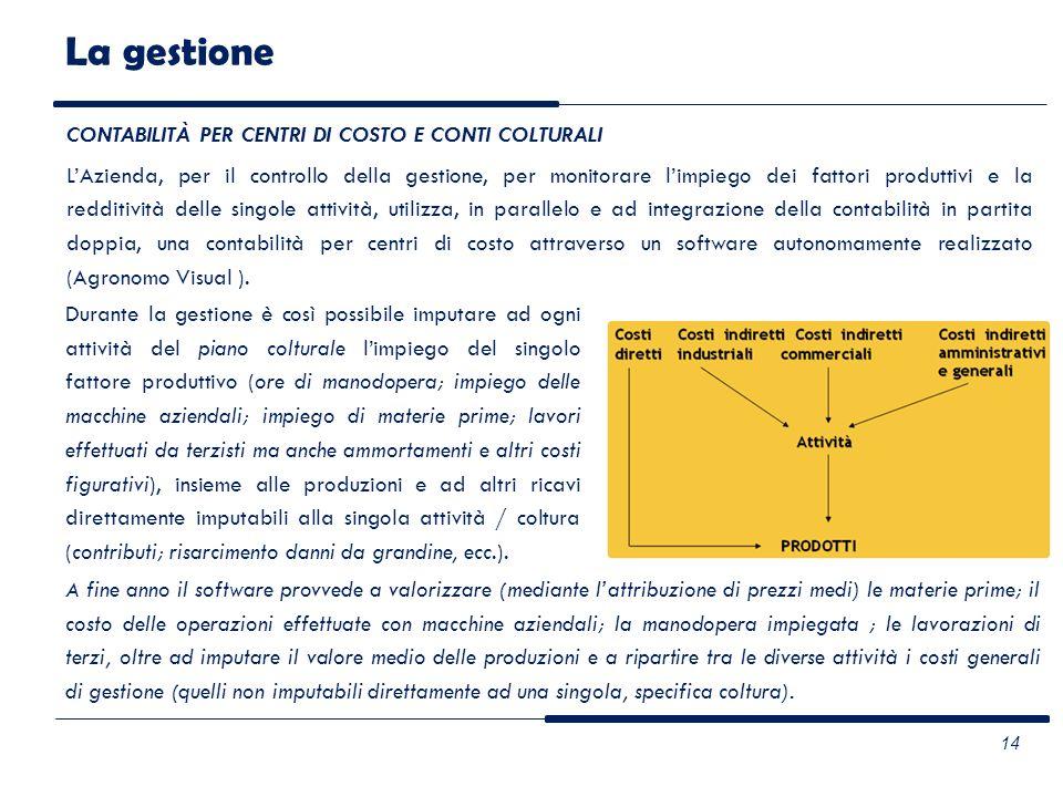 La gestione CONTABILITÀ PER CENTRI DI COSTO E CONTI COLTURALI LAzienda, per il controllo della gestione, per monitorare limpiego dei fattori produttiv