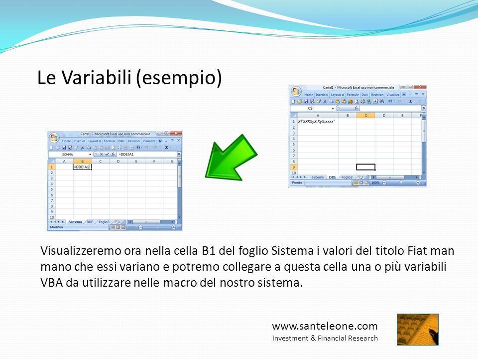 www.santeleone.com Investment & Financial Research Le Variabili (esempio) Visualizzeremo ora nella cella B1 del foglio Sistema i valori del titolo Fia