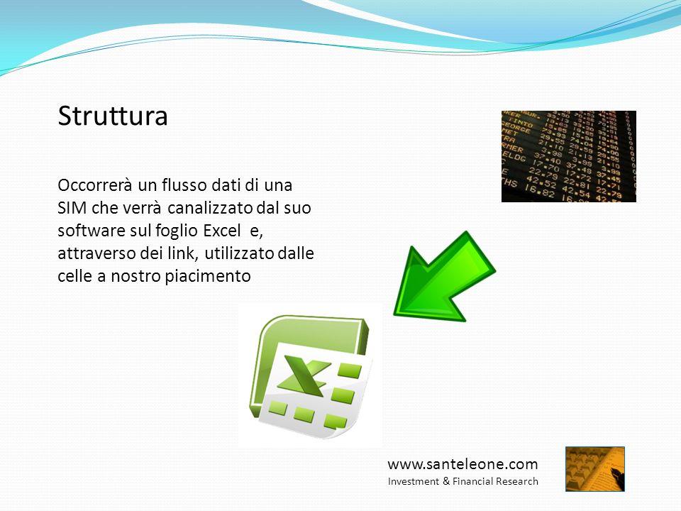 www.santeleone.com Investment & Financial Research Struttura Occorrerà un flusso dati di una SIM che verrà canalizzato dal suo software sul foglio Exc