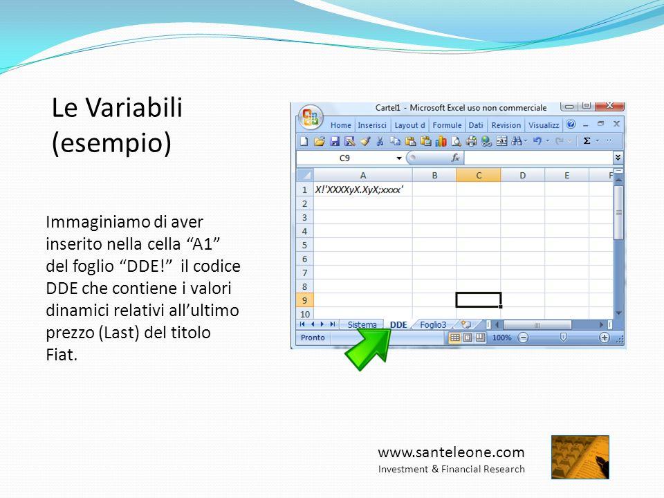 www.santeleone.com Investment & Financial Research Le Variabili (esempio) Immaginiamo di aver inserito nella cella A1 del foglio DDE! il codice DDE ch