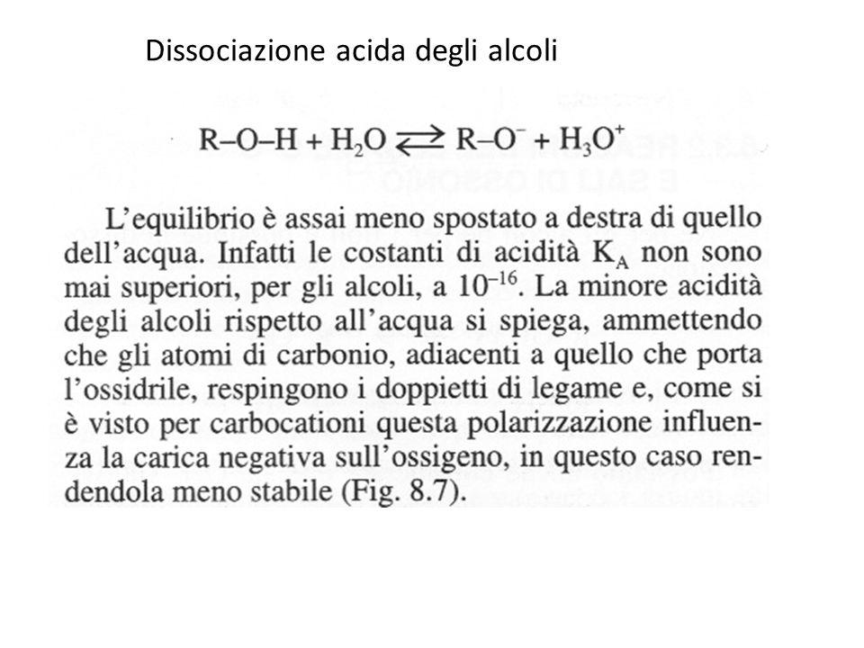 Dissociazione acida degli alcoli