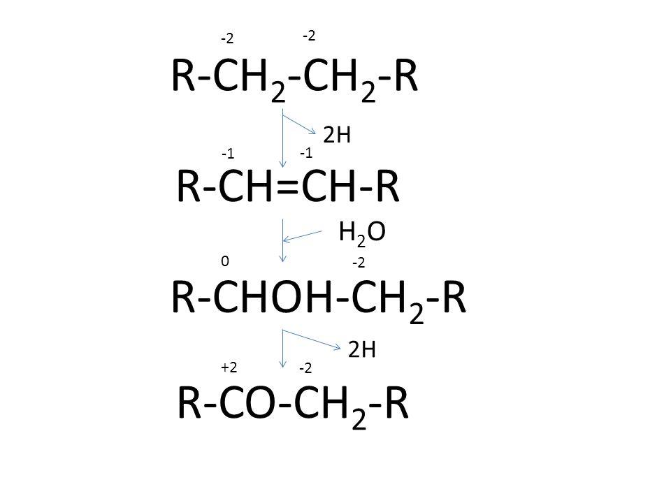 R-CH 2 -CH 2 -R R-CH=CH-R R-CHOH-CH 2 -R R-CO-CH 2 -R 2H H2OH2O -2 -2 0 +2