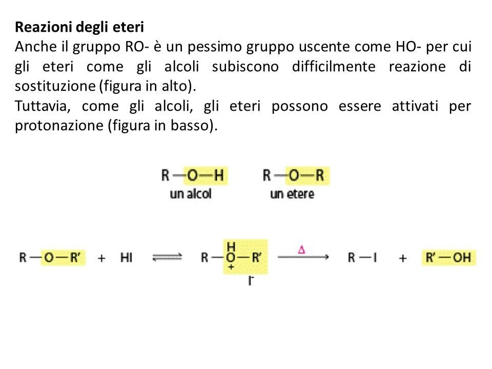 Reazioni degli eteri Anche il gruppo RO- è un pessimo gruppo uscente come HO- per cui gli eteri come gli alcoli subiscono difficilmente reazione di so