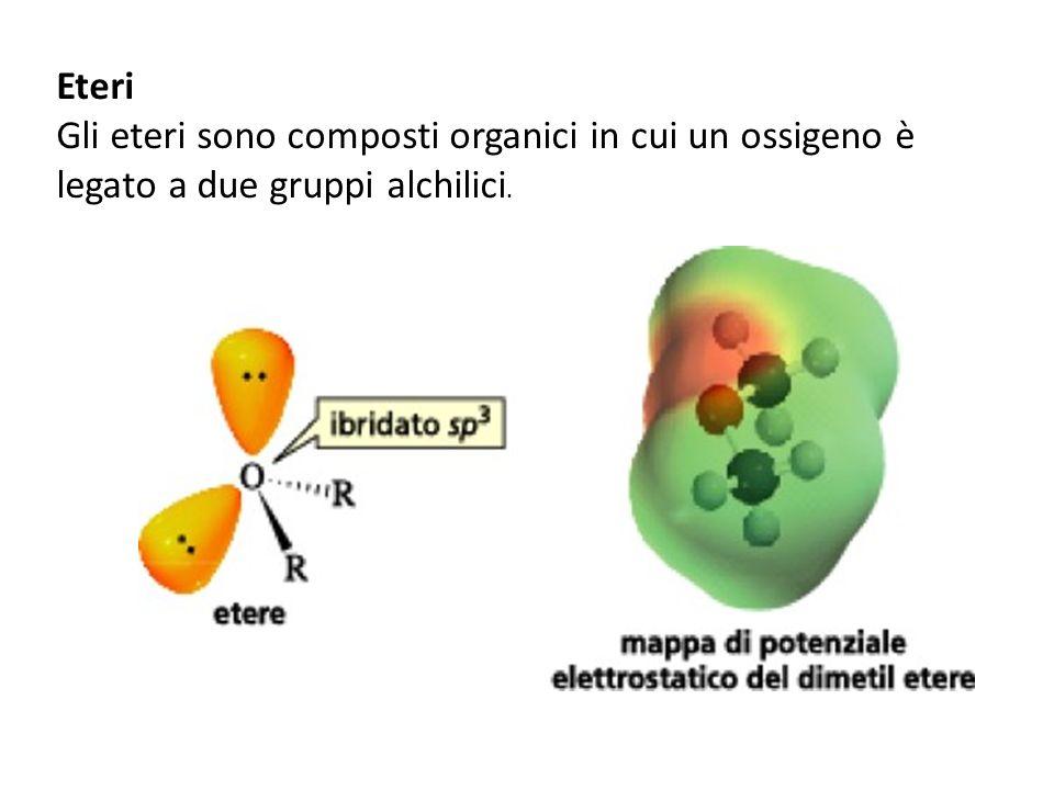 Eteri Gli eteri sono composti organici in cui un ossigeno è legato a due gruppi alchilici.
