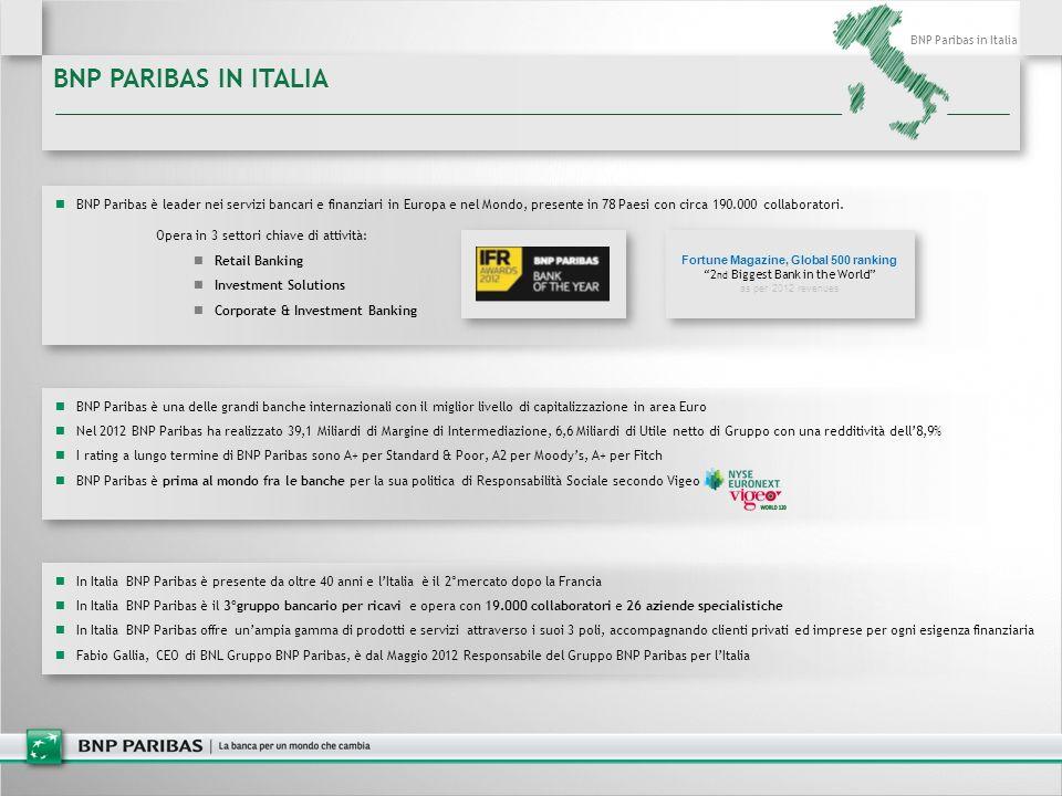 BNP PARIBAS IN ITALIA In Italia BNP Paribas è presente da oltre 40 anni e lItalia è il 2°mercato dopo la Francia In Italia BNP Paribas è il 3°gruppo b