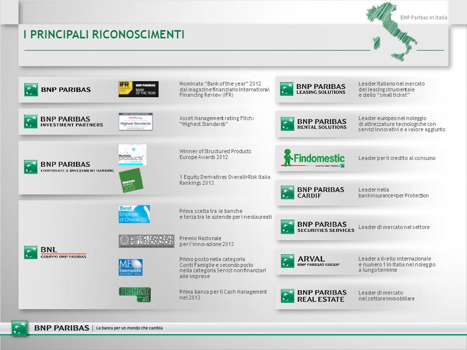 Nominata Bank of the year 2012 dal magazine finanziario International Financing Review (IFR) BNP Paribas in Italia I PRINCIPALI RICONOSCIMENTI Prima s