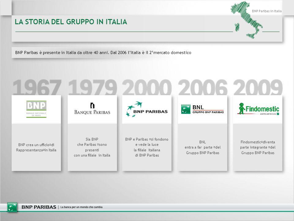 BNP Paribas in Italia LA STORIA DEL GRUPPO IN ITALIA BNP crea un ufficio di Rappresentanza in Italia Sia BNP che Paribas sono presenti con una filiale