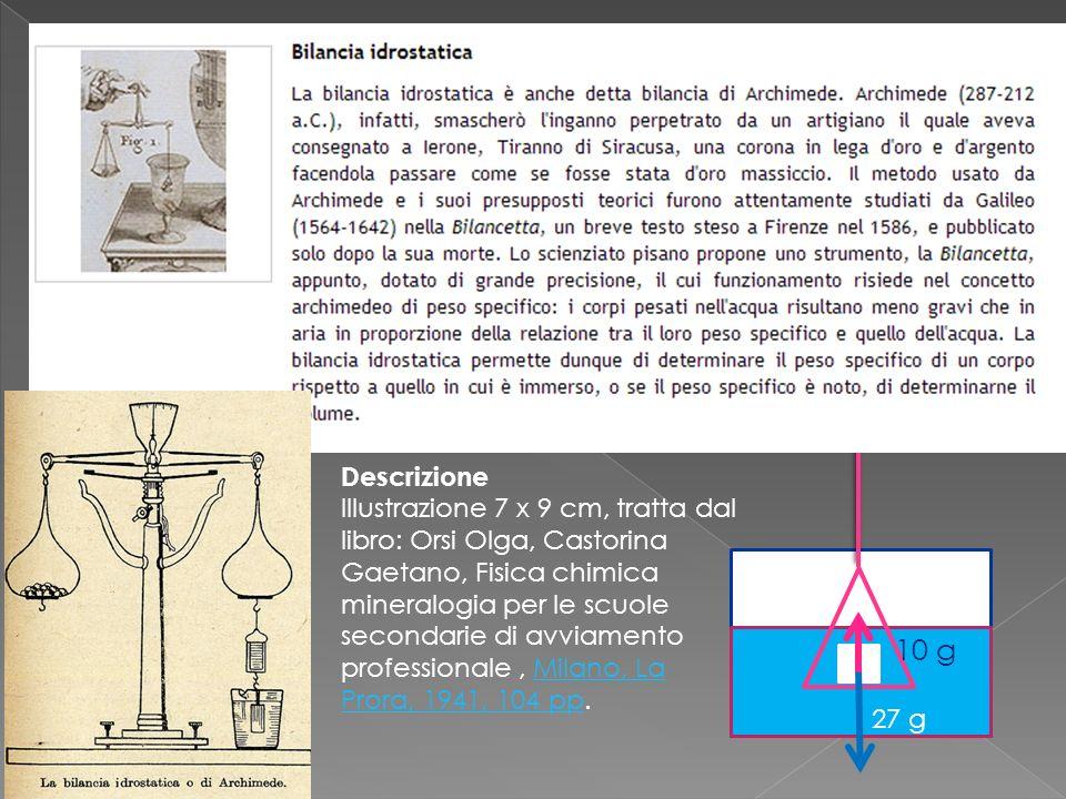 La differenza di 10 g fra la prima pesata e la seconda è significativa perché il volume di marmo era di 10 cm 3 10 cm 3 di acqua pesano proprio 10 g D