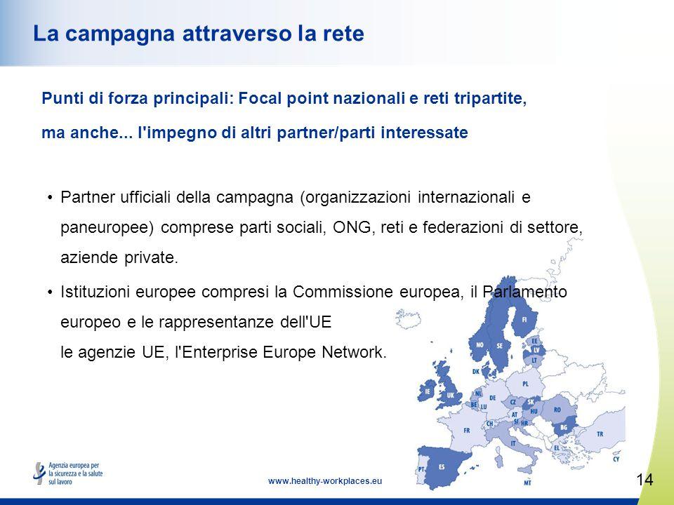 14 www.healthy-workplaces.eu La campagna attraverso la rete Punti di forza principali: Focal point nazionali e reti tripartite, ma anche...