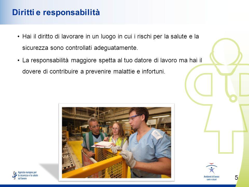 5 www.healthy-workplaces.eu Diritti e responsabilità Hai il diritto di lavorare in un luogo in cui i rischi per la salute e la sicurezza sono controllati adeguatamente.