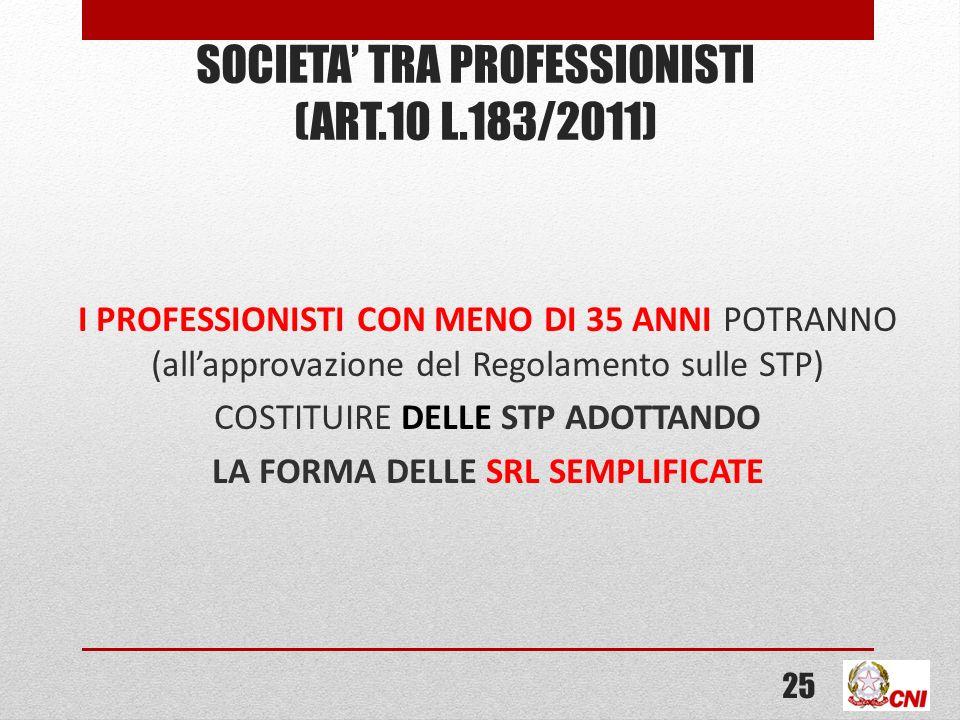 SOCIETA TRA PROFESSIONISTI (ART.10 L.183/2011) I PROFESSIONISTI CON MENO DI 35 ANNI POTRANNO (allapprovazione del Regolamento sulle STP) COSTITUIRE DE
