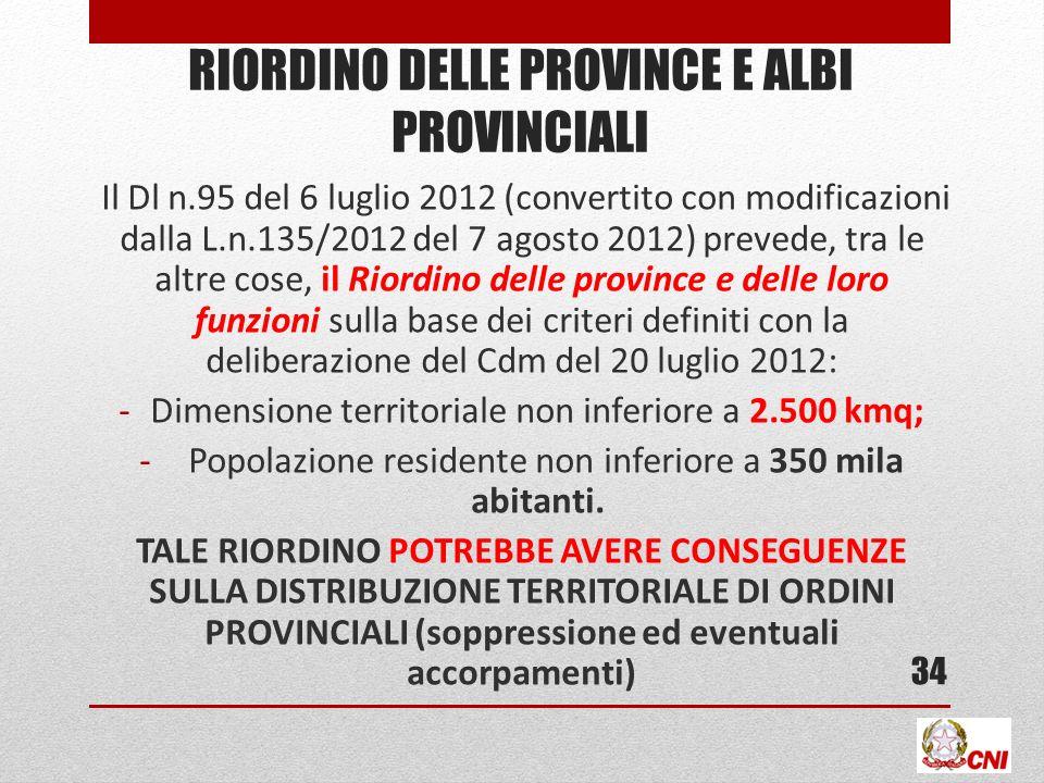 RIORDINO DELLE PROVINCE E ALBI PROVINCIALI Il Dl n.95 del 6 luglio 2012 (convertito con modificazioni dalla L.n.135/2012 del 7 agosto 2012) prevede, t