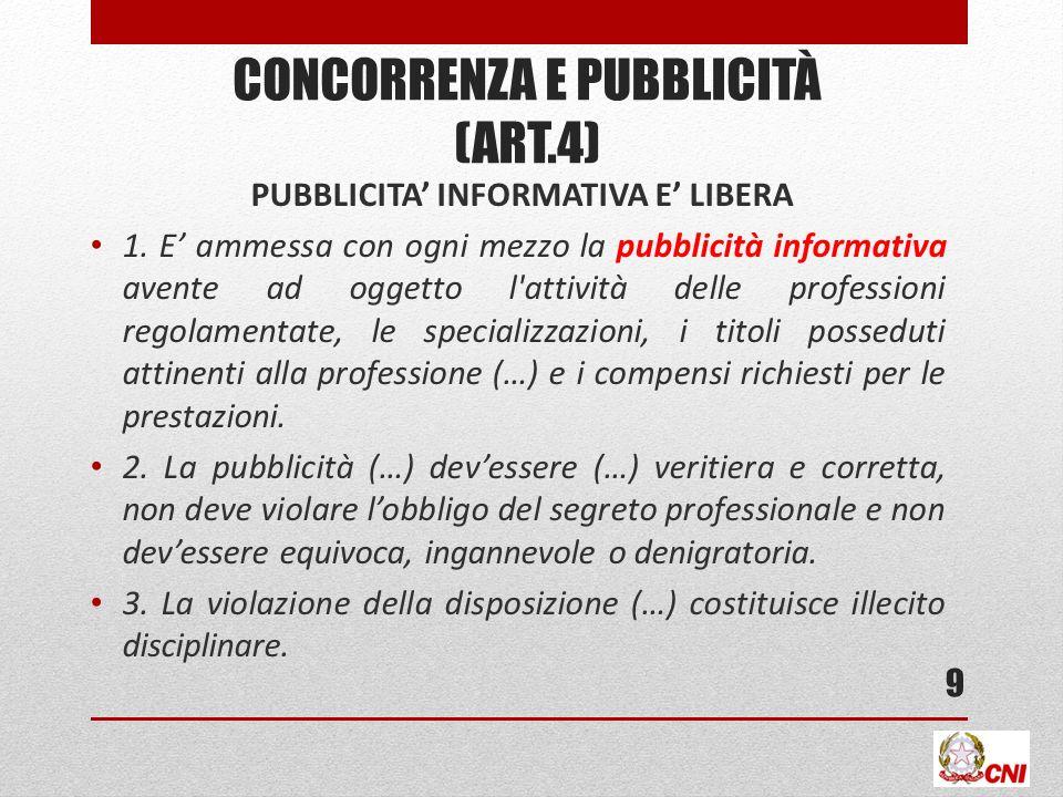 CONCORRENZA E PUBBLICITÀ (ART.4) PUBBLICITA INFORMATIVA E LIBERA 1. E ammessa con ogni mezzo la pubblicità informativa avente ad oggetto l'attività de