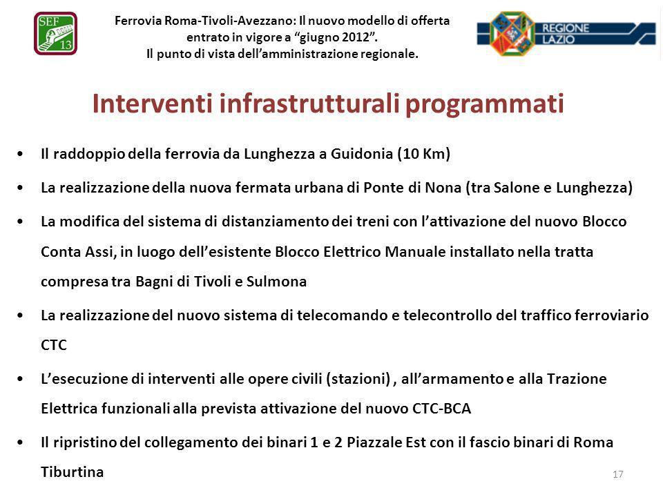 Ferrovia Roma-Tivoli-Avezzano: Il nuovo modello di offerta entrato in vigore a giugno 2012. Il punto di vista dellamministrazione regionale. Intervent