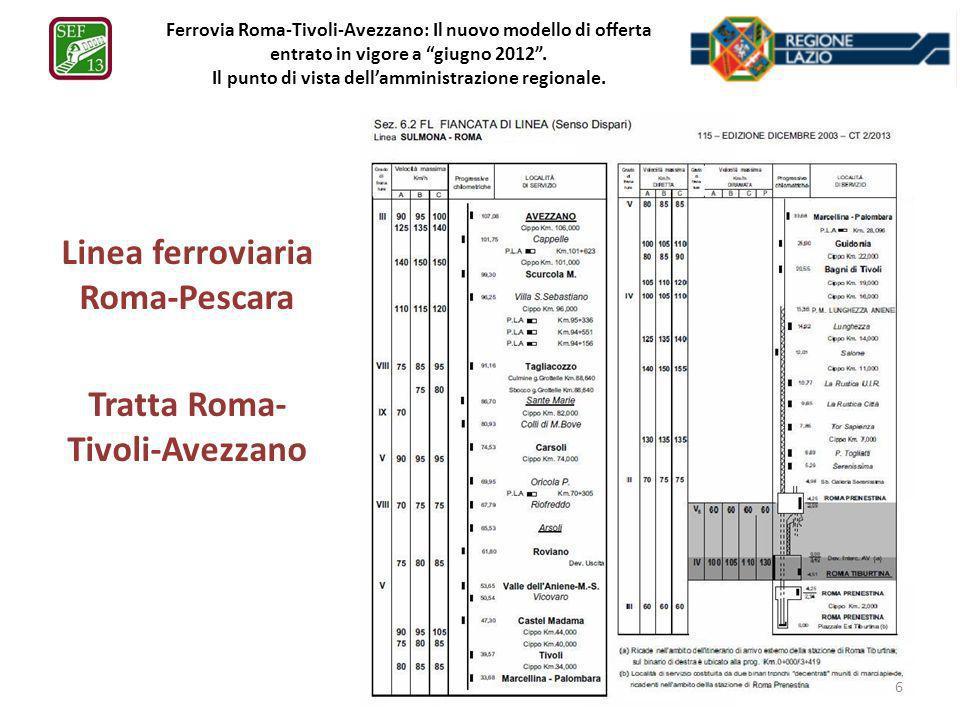 Ferrovia Roma-Tivoli-Avezzano: Il nuovo modello di offerta entrato in vigore a giugno 2012. Il punto di vista dellamministrazione regionale. Linea fer