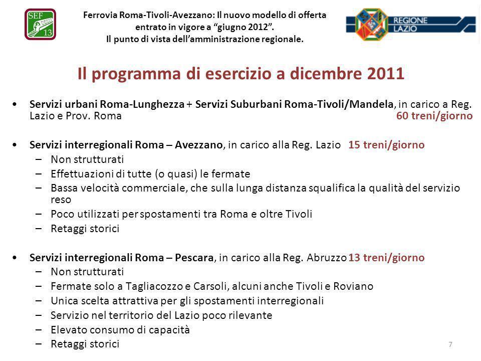 Ferrovia Roma-Tivoli-Avezzano: Il nuovo modello di offerta entrato in vigore a giugno 2012. Il punto di vista dellamministrazione regionale. Il progra