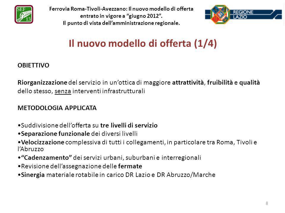 Ferrovia Roma-Tivoli-Avezzano: Il nuovo modello di offerta entrato in vigore a giugno 2012. Il punto di vista dellamministrazione regionale. Il nuovo